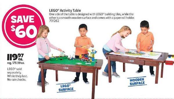 Imaginarium Lego Table Canada, Imaginarium Lego Table With Chairs